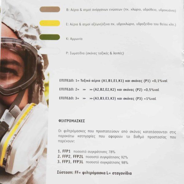 Κάλυμμα Συγκράτησης 3M-501 | 1 ζεύγος